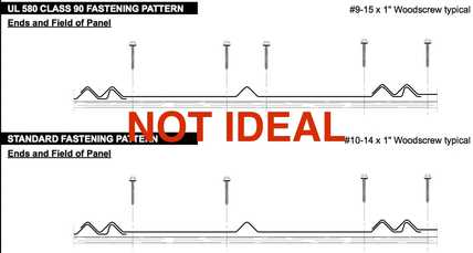 Fasten Down vs. Standing Seam metal roof installation diagram.